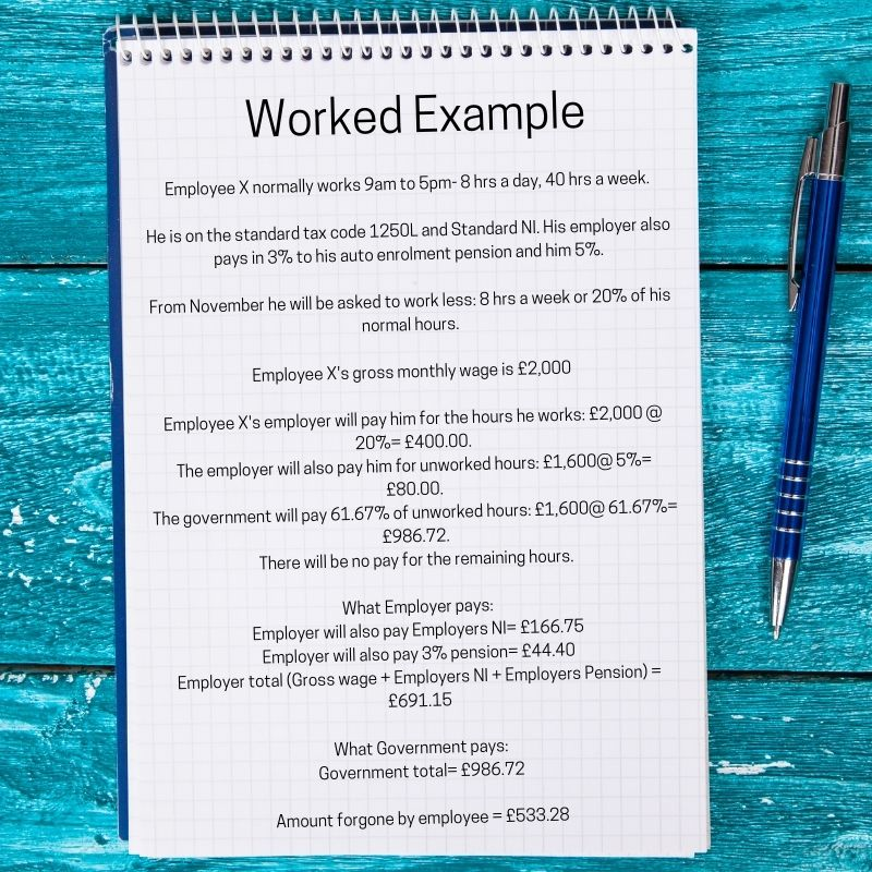 job-support-scheme-worked-example